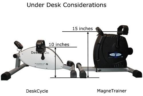 cubicle-desk-cycle-measurements